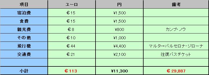 1-バルセロナ家計簿.png
