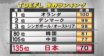 TOFEL_R.jpg