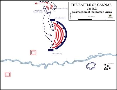 Battle_cannae_R.jpg