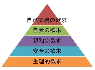 マズロー_R.jpg