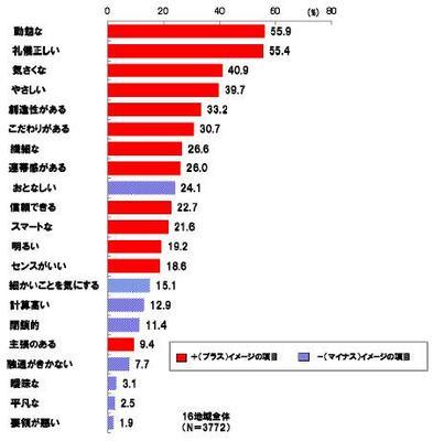 日本人イメージ.jpg