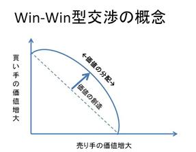 Win-Win.jpg